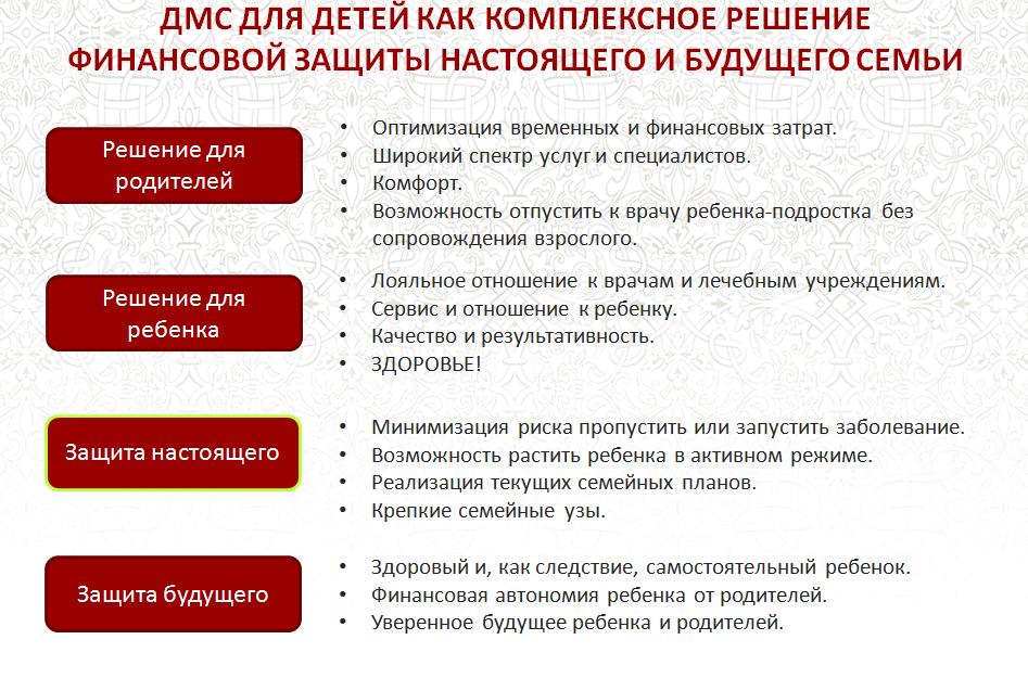 Дмс росгосстрах программа стандарт